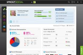 Taking Sprout Social for a Testdrive   Tom Humbarger's Social Media ...