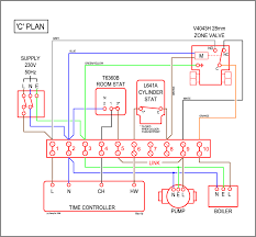 central heating wiring diagrams inside combi boiler diagram combi boiler wiring diagram at System Boiler Wiring Diagram