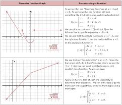 piecewise functions worksheet kuta