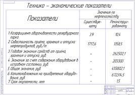 Диплом организация нефтехозяйства в МУП совхоза Экономическая эффективность проекта