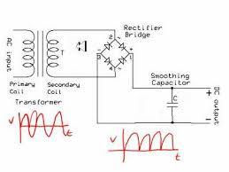 ac adapters explained ac adapters explained