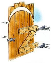 DIY gate plans All Day Fencing USA