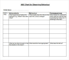 8 Abc Chart Templates Pdf