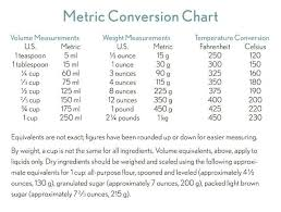 Metric Conversions Chart For Kids Meter Conversions Chart
