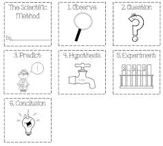 Small Picture The 29 best images about Science on Pinterest Coloring sheets