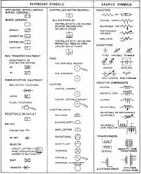showing post media for aircraft electrical symbols aircraft electrical symbols electrical contact symbols