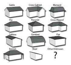 20 Roof Types for Your Awesome HomesComplete with the Pros & Cons | Roof  styles and House