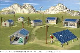 10kw 240v sma sunny island battery backup inverter solar system example of sma sunny island ac coupled system