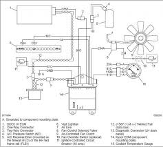 1999 peterbilt 379 wiring diagram 1995 peterbilt 379 wiring diagram at Peterbilt 379 Wiring Diagram