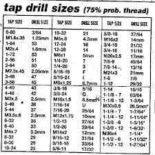 Drill Bit Size Chart For Taps Drill Size For 12mm Tap Ilovepizza Com Co
