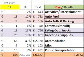 vacation expense calculator road trip budget calculator atlas opencertificates co