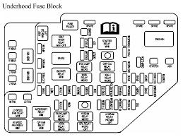 2005 cadillac escalade fuse box diagramvehiclepad 2008 cadillac escalade fuse box 2008 wiring diagrams