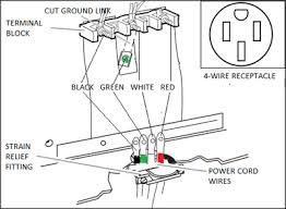 choosing and installing an electric range start your power cord hookup by finding the terminal block usually at the back near the bottom of the range you have to unscrew a cover plate to gain