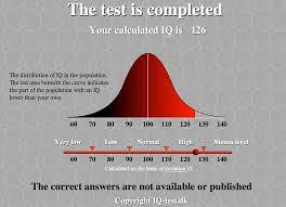 Mensa Iq Test Score Chart Mensa Iq Test Results Mensa Practice Test Score Chart 2019