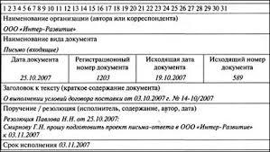 Формы регистрации документов Мегаобучалка Образец оформления регистрационно контрольной карточки