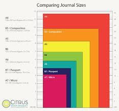 Three Ring Binder Size Chart Comparing Notebook Sizes Binder Sizes Notebook Journal