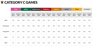 Saints Season Tickets Price Chart Saints Ticket Prices Northampton Saints Box Office