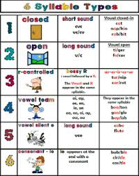 6 Syllable Types Chart 6 Syllable Types Free A Great Chart For Struggling