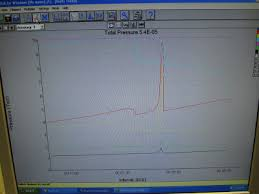 Rga Amu Chart Rga Progress Prometheus Fusion Perfection