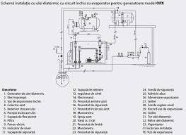 Cazan Pe Ulei Diatermic Ici Caldaie Opx 600 Roinstalcom