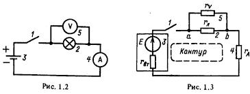 Характеристика электрических цепей постоянного тока Реферат  правилам ГОСТ его условным обозначением рис 1 2 Такие графические изображения цепей называются принципиальными схемами Принципиальная схема показывает