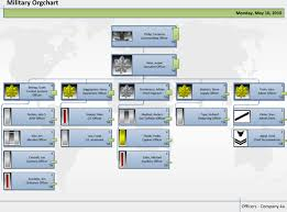 Flow Chart Templates Excel 2010 Visio Org Chart Template Excel 51