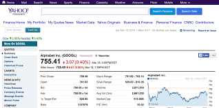Yahoo Finance Stock Charts How To Analyze A Stock Finance Hacker