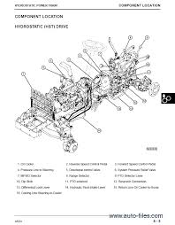 john deere 4100 tractor compact utility technical manual pdf repair manuals john deere 4100 tractor compact utility technical manual tm1630 pdf 5