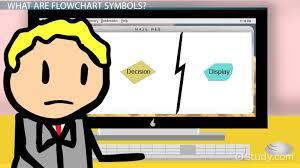 Flowchart Symbols In Programming Definition Functions