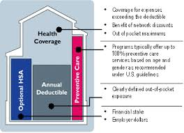 Myuhc Chart California Group Health Insurance Plans Unitedhealthcare