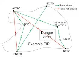 Free Route Airspace Fra Skybrary Aviation Safety
