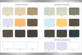 Anodize Color Chart Umoodgostar