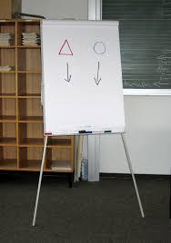 Flip Chart Wikipedia