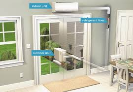 best mini split air conditioner. Exellent Split The Benefits Of Ductless Air Conditioning Intended Best Mini Split Conditioner
