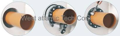 Link Seal Pipe Chart Sealing Pipes Through Concrete Walls And Floors