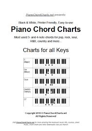 Free Printer Friendly B W Piano Chord Chart Ebook Pdf Easy