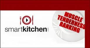 Beef Tenderness Chart Resource Smart Kitchen Online