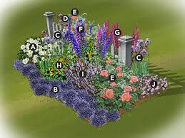 Small Picture This Three Season Border Garden Plan features shrubs perennials
