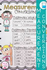 Timeless Cups Anchor Chart Language Arts Anchor Charts Steps