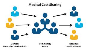 Medical Cost Sharing Sedera Health