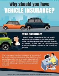 car insurance insurance quotes garages garage garage house