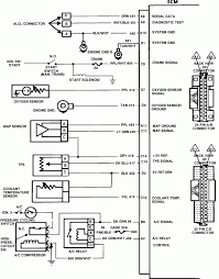 2001 chevy silverado ignition wiring diagram the wiring 2004 chevy silverado er motor resistor wiring diagram