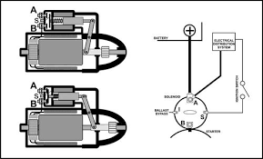 ford relay wiring diagram for starter hot rod forum hotrodders Wiring Diagram Starter Solenoid wiring diagram starter solenoid the wiring diagram, wiring diagram wiring diagram starter solenoid 94 f150