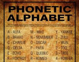 It is used to spell out words when speaking to someone not able to see the speaker, or when the audio channel is not clear. Items Similar To Aviation T Shirt Icao Phonetic Alphabet On Etsy