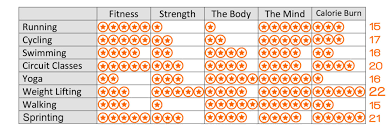 Types Of Training Snapshot Maxx Life Gym Armagh