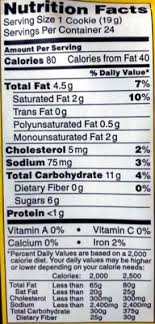 chocolate chip cookie dough nutrition facts