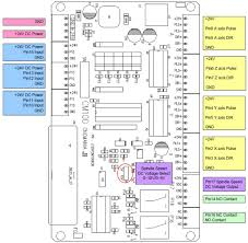 mach cnc breakout board mach page  share this