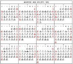 Chinese Calendar Template Lunar Calendar 2018 China February March 2018 Lunar Calendar