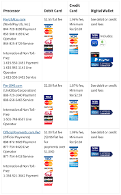 Paying property tax and utilities using credit card? Can I Pay My Taxes With A Credit Card Credit Card Insider