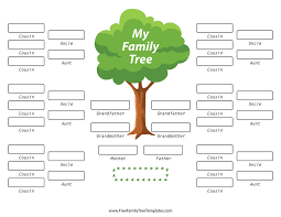 Family Tree With Aunts Uncles And Cousins Template Free Family